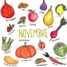 Calendriers Fruits & légumes Novembre - Creamalice -