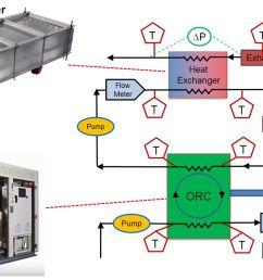 heat exchanger for gas turbine exhaust waste heat recovery [ 1421 x 790 Pixel ]