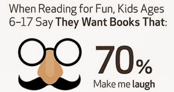 What Kids Want In Books