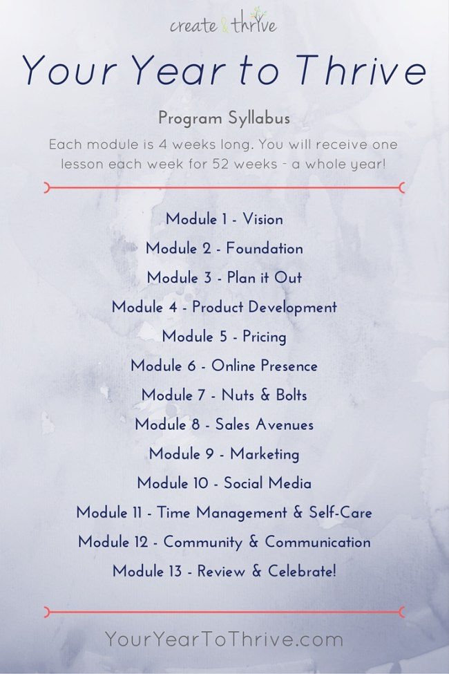 Your Year to Thrive - program syllabus