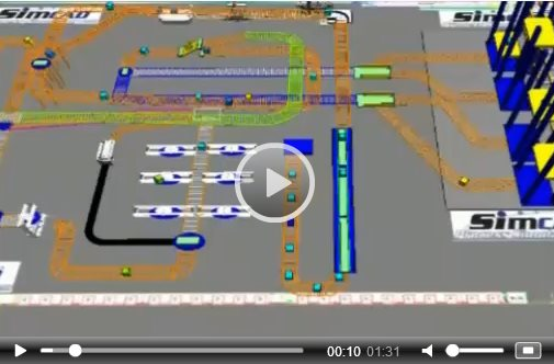 Manufacturing Simulation Example Videos With Simcad Pro