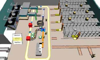 Process Simulation Simcad Process Simulation Software