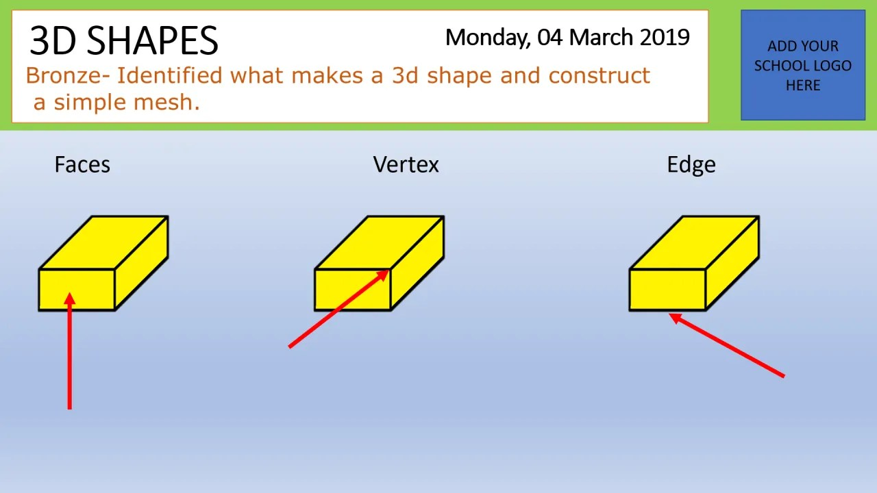 What Makes A 3d Shape Lesson
