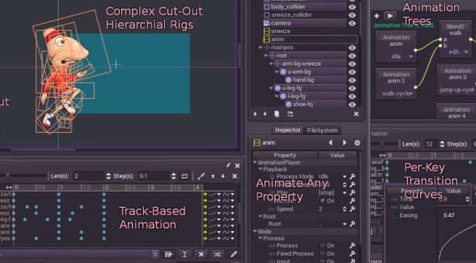 Godot : un game engine multi-plateformes opensource