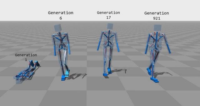 Skeletal Animation et algorithmes génétiques