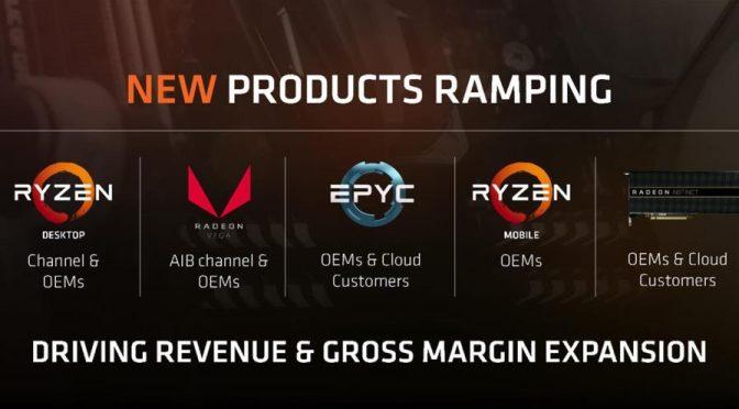 """Du nouveau chez <span class=""""caps"""">AMD</span> pour l'IA: des processeurs Epyc et des <span class=""""caps"""">GPU</span> Instinct"""