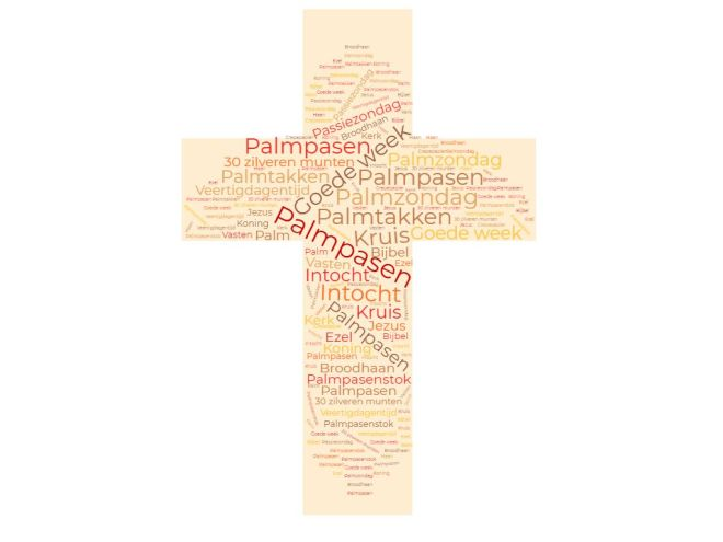Wordcloud Palmpasen