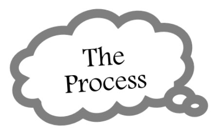 A Pacing Guide with Conceptual Flow—The Process