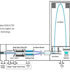 quad ms diagram wiring diagrams bibquad ms diagram wiring diagrams second quad ms diagram [ 987 x 869 Pixel ]