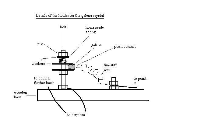 Shortwave Regenerative Receiver Schematic, Shortwave, Get