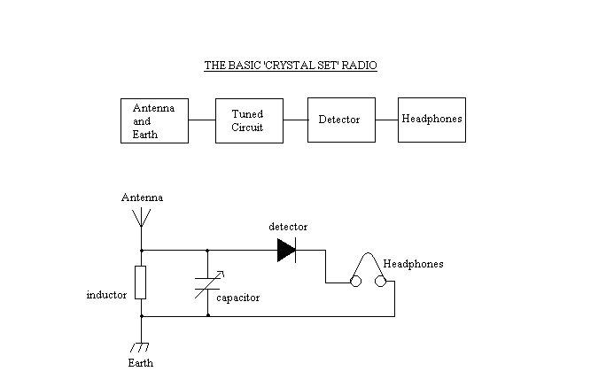 outdoor tv antenna wiring diagram kicker cvr dvc shortwave receiver schematic diagram, shortwave, get free image about