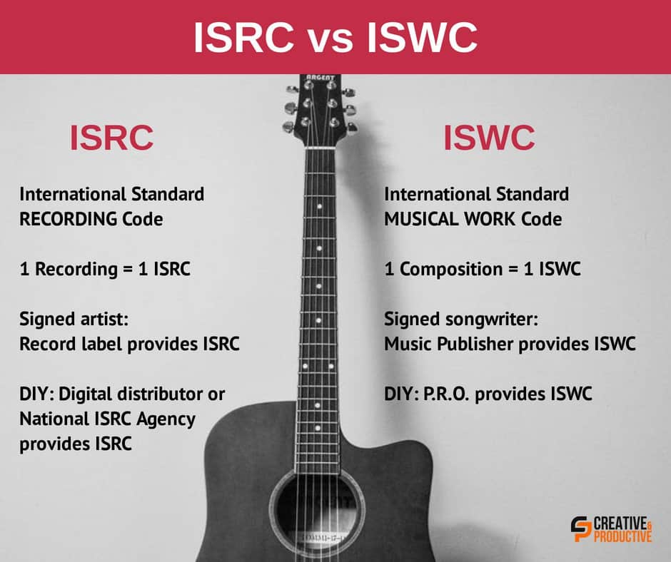 ISWC vs ISRC, What You Need To Know