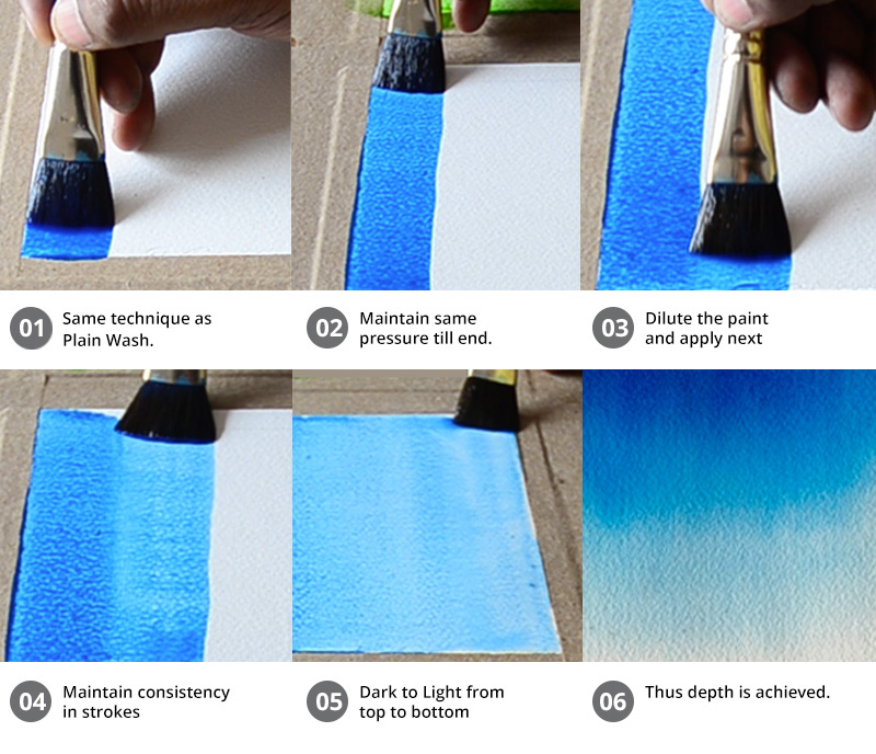 Making Watercolor Washes - Step by Step DIY of 4 Washes