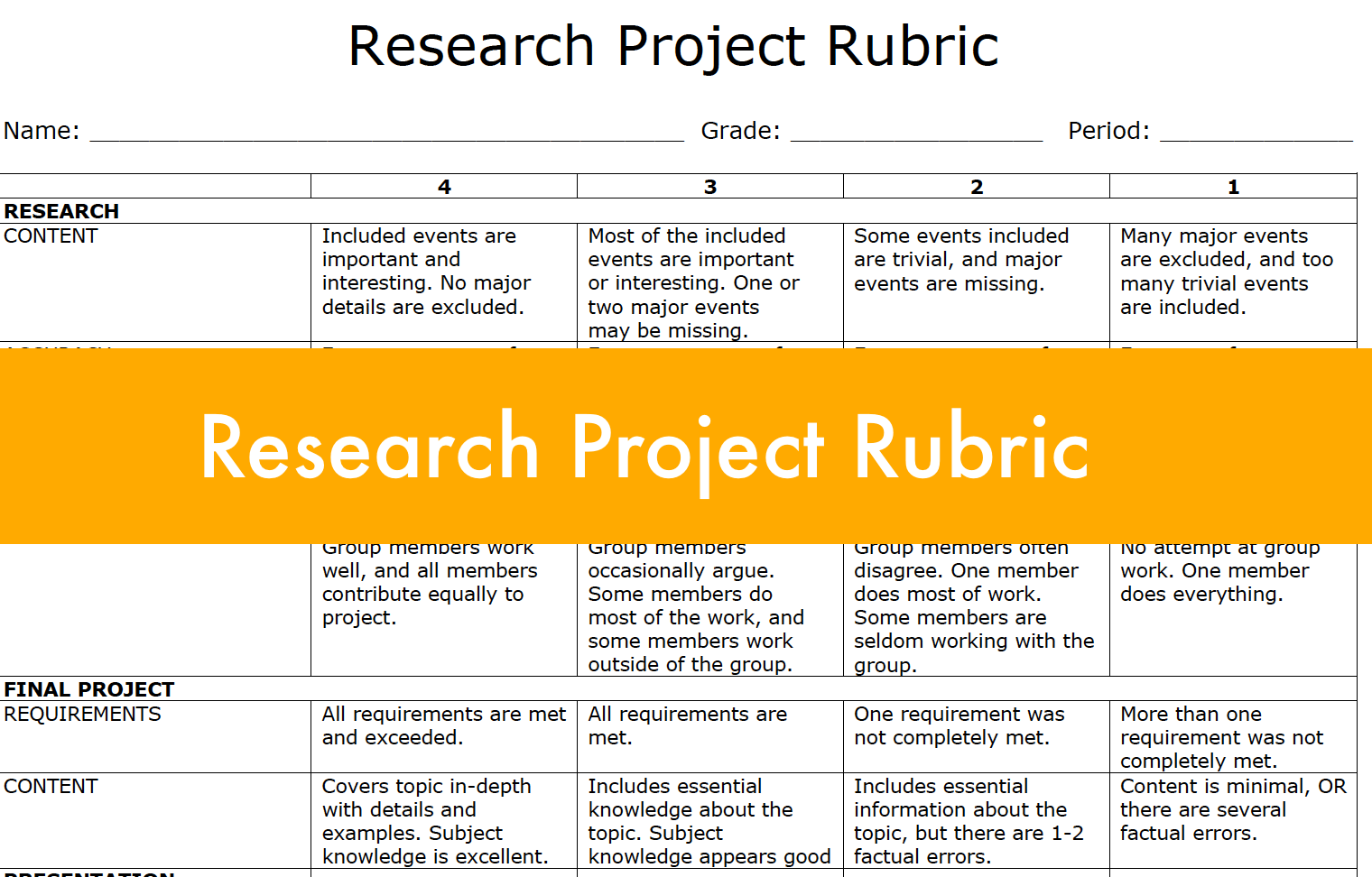 Research Project Rubric Creative Chinese