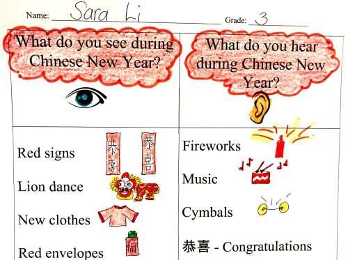 small resolution of Worksheets – Creative Chinese