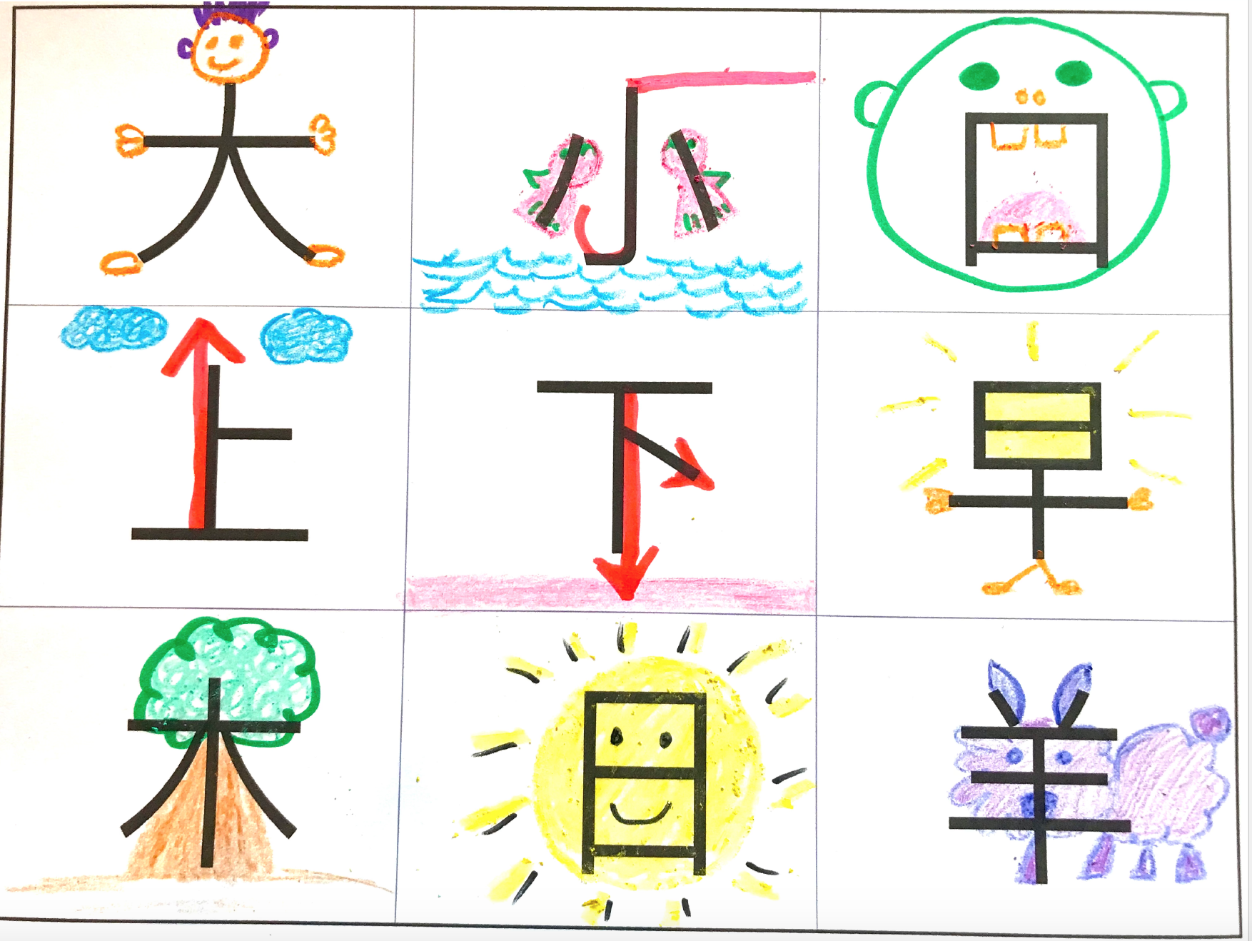 Writing And Reading Basic Characters Creative Chinese