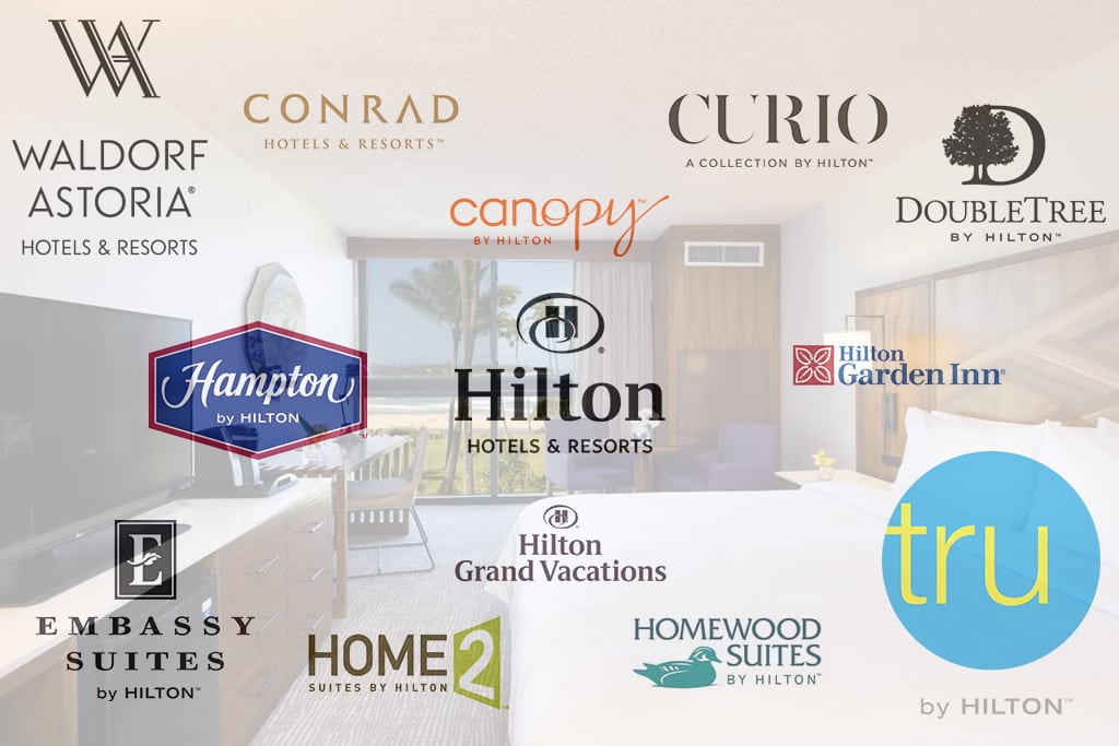 Hilton Brand Hotels for Commercial Real Estate Investment