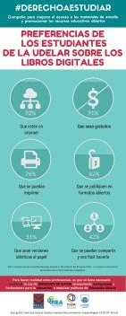 Preferencias-de-los-estudiantes-de-la-UDELAR-sobre-los-libros-digitales