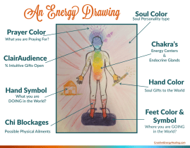 How to See, Draw & Interpret Energy – Level 1