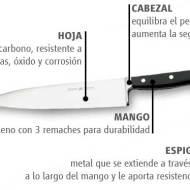 Utensilios de cocina III: cuchillos