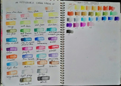 Color chart of neocolors 2 by Cristina Parus @ creativemag.ro