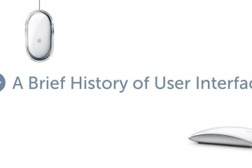 ABriefHistoryofUserInterface_COV_1400x700