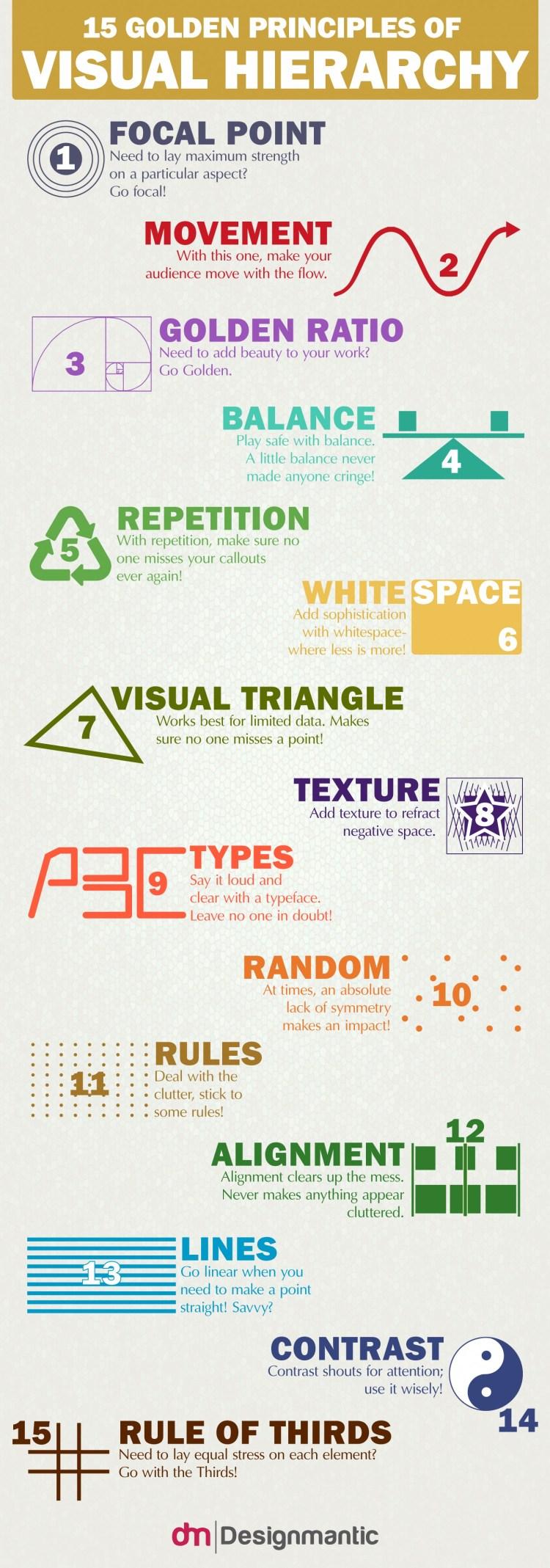 15-golden-principles-of-visual-hierarchy_