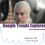 Google Trends Explore [COOL TOOL]
