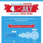 4th Of July Social Media Marketing [INFOGRAPHIC]