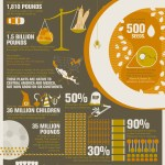 Halloween Marketing Statistics [INFOGRAPHIC]