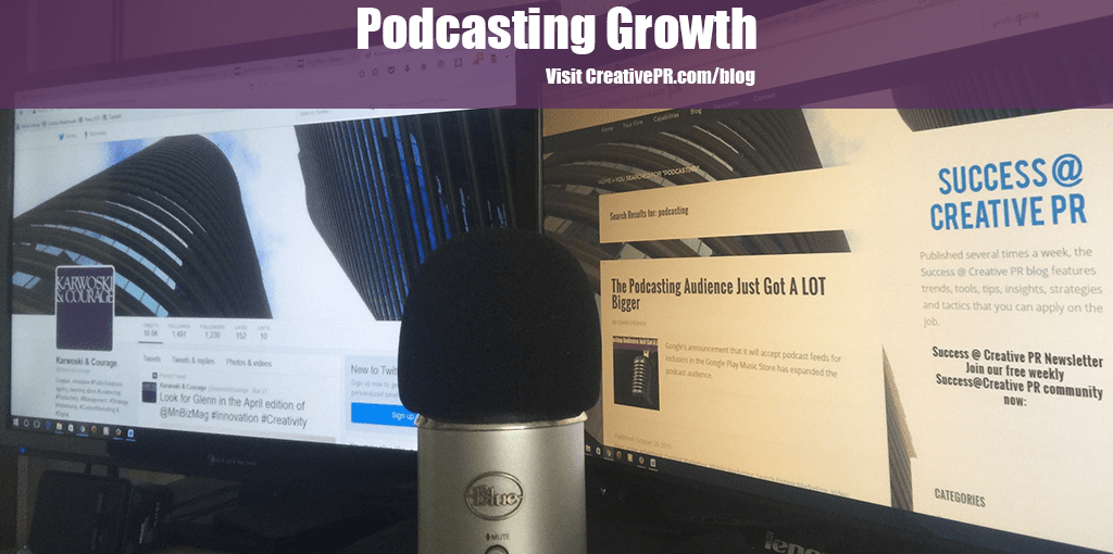 Podcasting Growth
