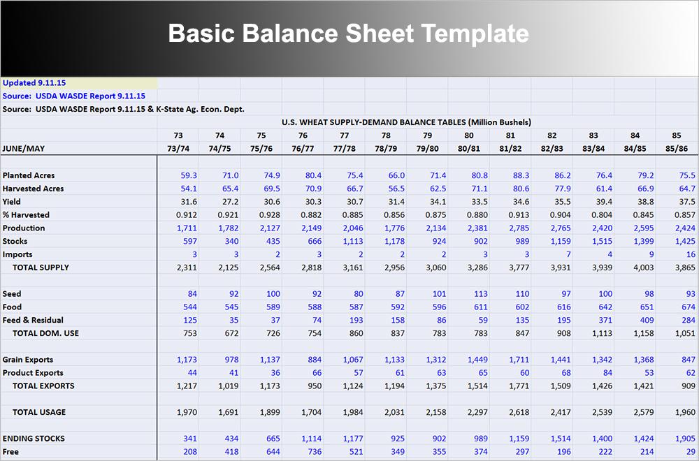 10+ Balance Sheet Template Free Word, Excel, PDF Formats