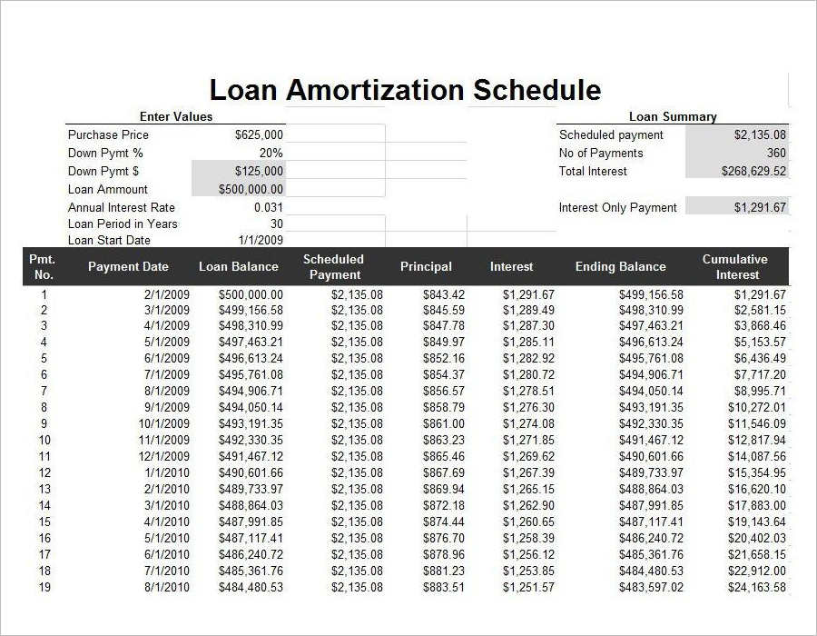 9 Amortization Schedule Calculator Templates Free Excel PDF
