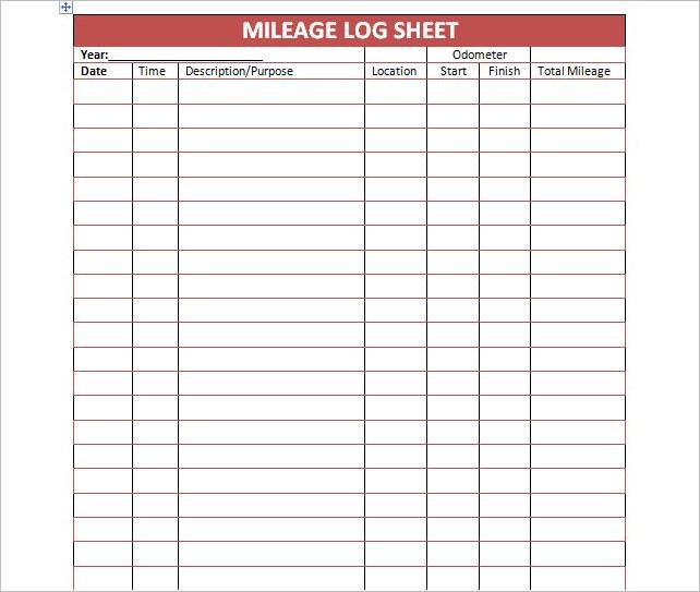 google mileage log