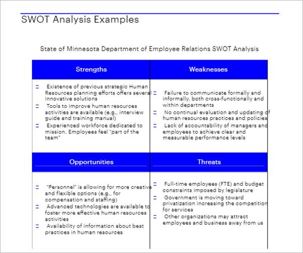 Employee Swot Analysis Form