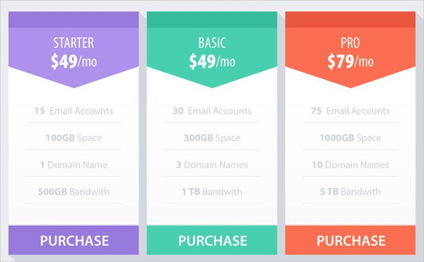 Free Pricing Tables with 3 Payments Plans