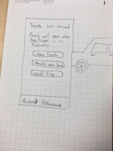 2nd iteration prototype autonomous car app