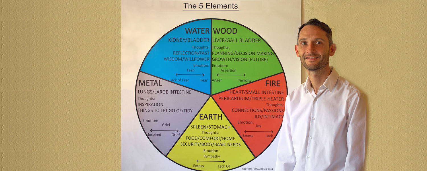 5 Elements Acupuncture in London & St Albans with Body-mind expert Richard Brook