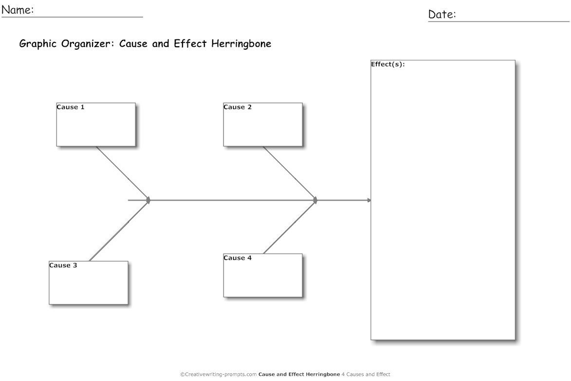 cause and effect venn diagram database architecture graphic organizer