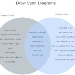 What Is A Venn Diagram In Writing Obd0 To Obd2 Distributor Wiring Draw Diagrams Completed