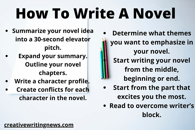 steps to writing a novel
