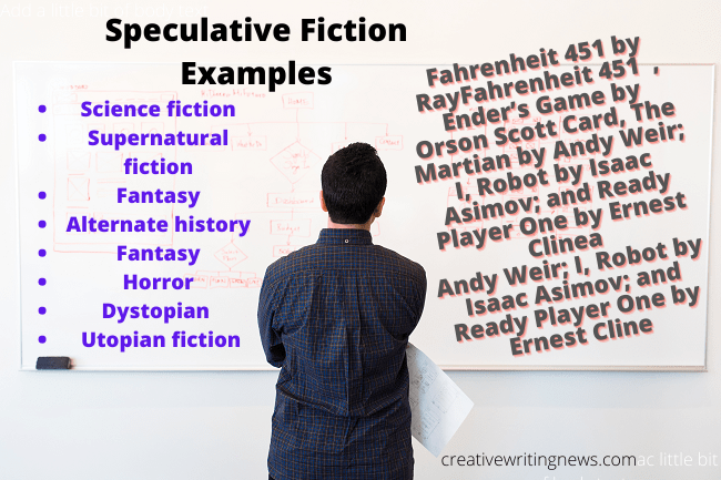 speculative fiction examples