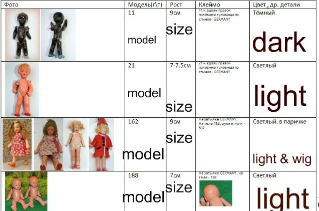 "<img src=""ari dolls catalog"" alt=""ari dolls collection"" />"