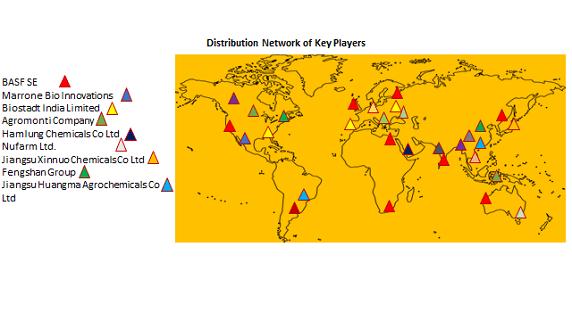 Global Lambda Cyhalothrin Market