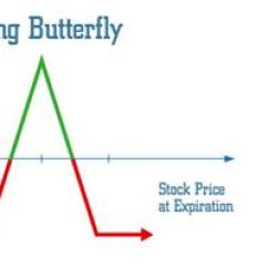 Butterfly Spread Option Payoff Diagram Wire Software Call Spreads What You Need To Know Creditdonkey