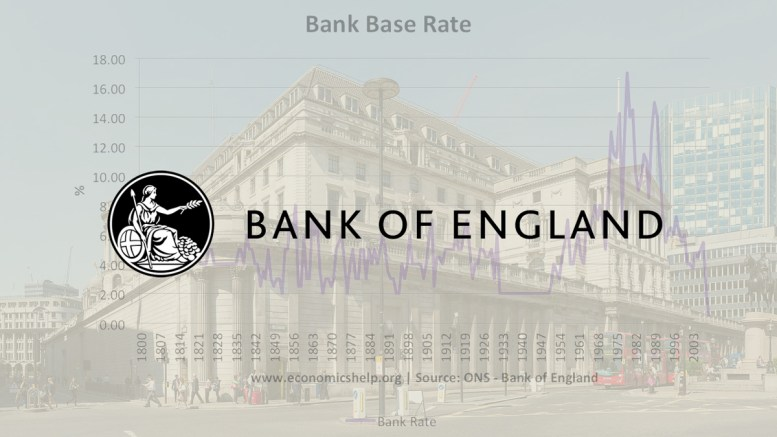 Bank Holds Interest Rates Awaiting Further Data