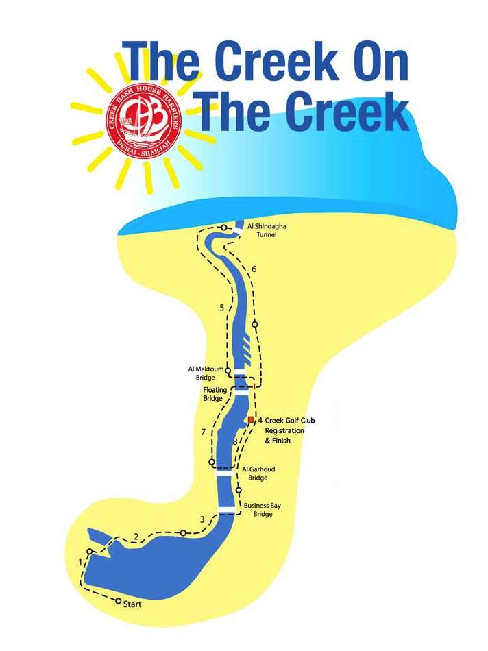 Creek Relay