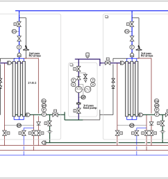 image this p id shows brackish water reverse osmosis bwro unit needed to raise the quality of the rear end permeate produced by swro unit the permeate  [ 1528 x 640 Pixel ]