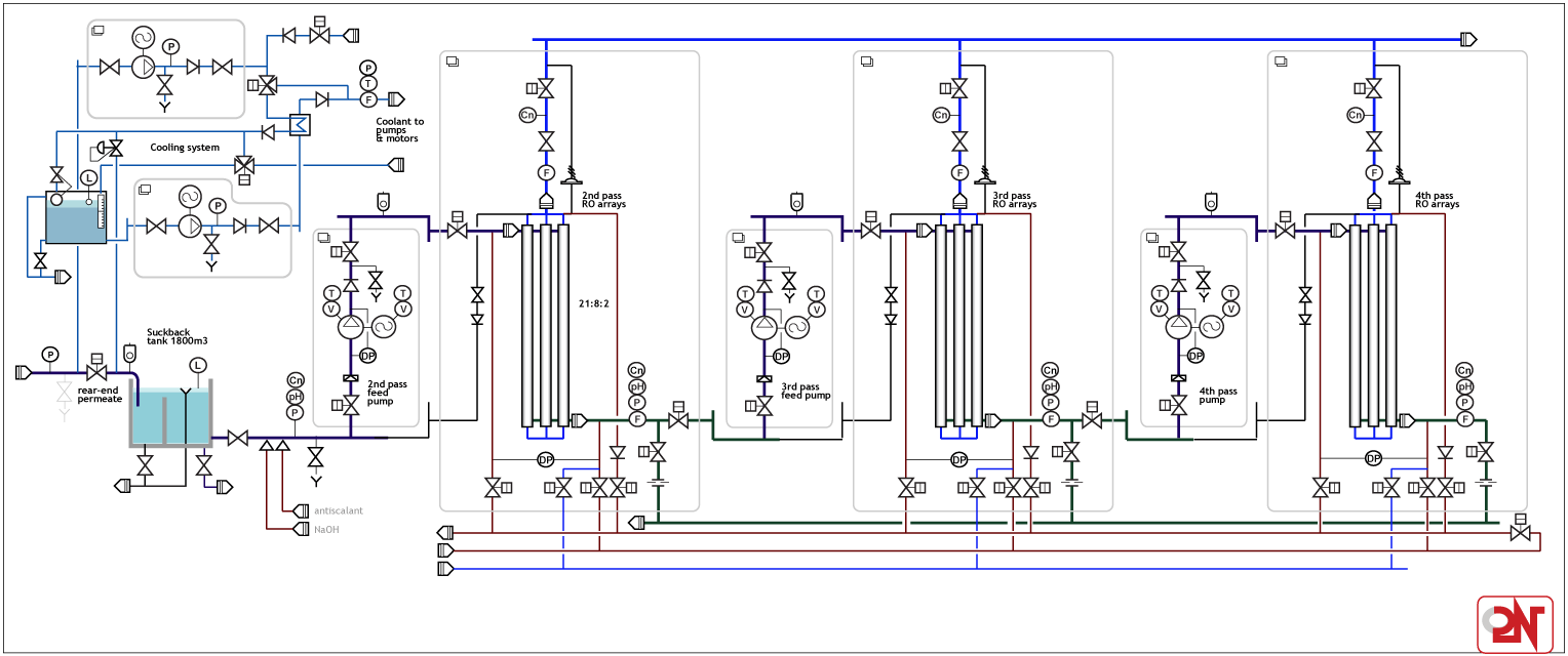 hight resolution of  image this p id shows brackish water reverse osmosis bwro unit needed to raise the quality of the rear end permeate produced by swro unit the permeate