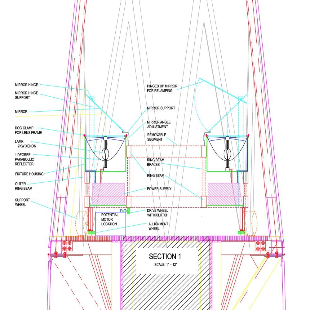 medium resolution of 5 beacon light section